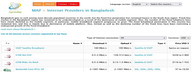 Internet Providers in Bangladesh