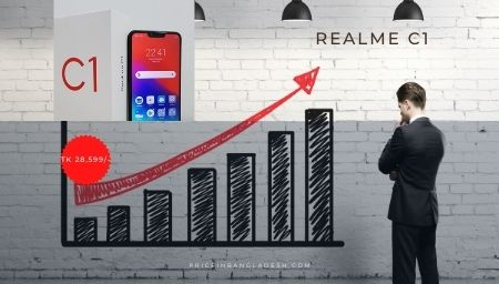 Realme C1 Financing Scheme